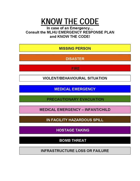 code colors in hospital colour codes middlesex health unit