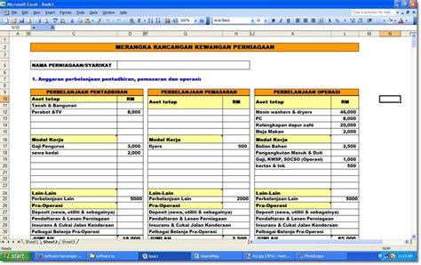 cara membuat blog untuk perniagaan software rancangan perniagaan