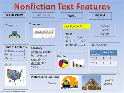 layout features of an information text social studies common cores nonfiction and social studies