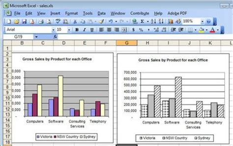 excel pattern color automatic excel print charts in black and white 171 projectwoman com