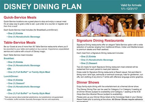 Disney Dining Plan Table Service Best Disney Dining Plan Credit Values For 2017 Autos Post