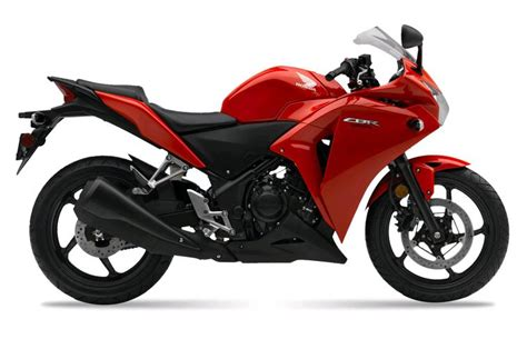 honda cbr250r india review price and specifications honda cbr250r price specs review pics mileage in india