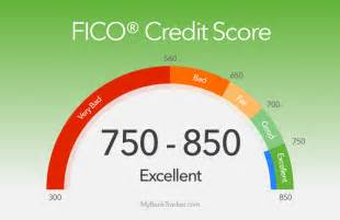 Auto Financing Rates Excellent Credit Is A Fico Credit Score Possible