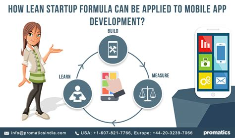 how lean startup formula can be applied to mobile app