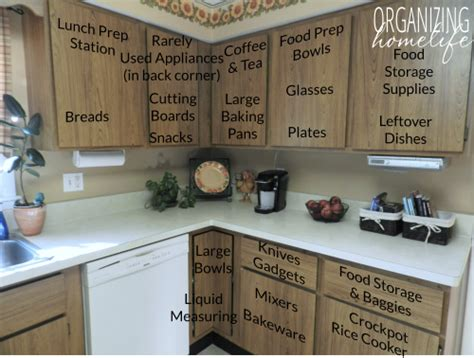 how to arrange your kitchen cabinets organizing a lunch station organize your kitchen