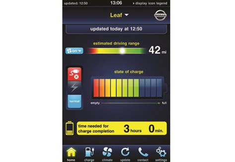Nissan Leaf App by Car Predictions For 2011 Carwow