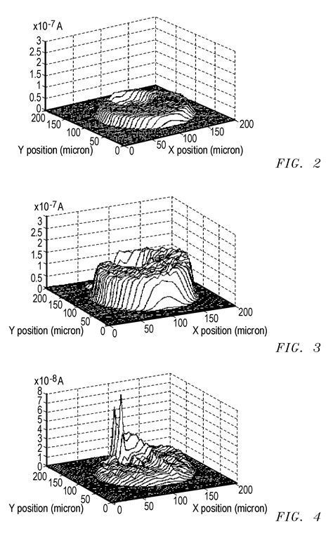 avalanche photodiode fabrication avalanche diode rng 28 images guard ring related patent applications schematic 2 bit