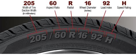 Car Tire Size How To Read How To Read Speed Rating Load Index Service