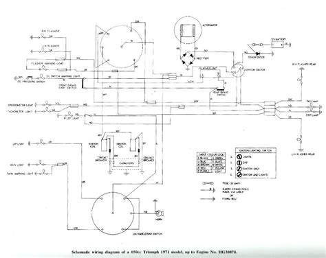 triumph motorcycle wiring diagram wiring diagram with