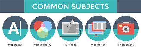 visual communication graphic design course graphic design courses in malaysia eduadvisor