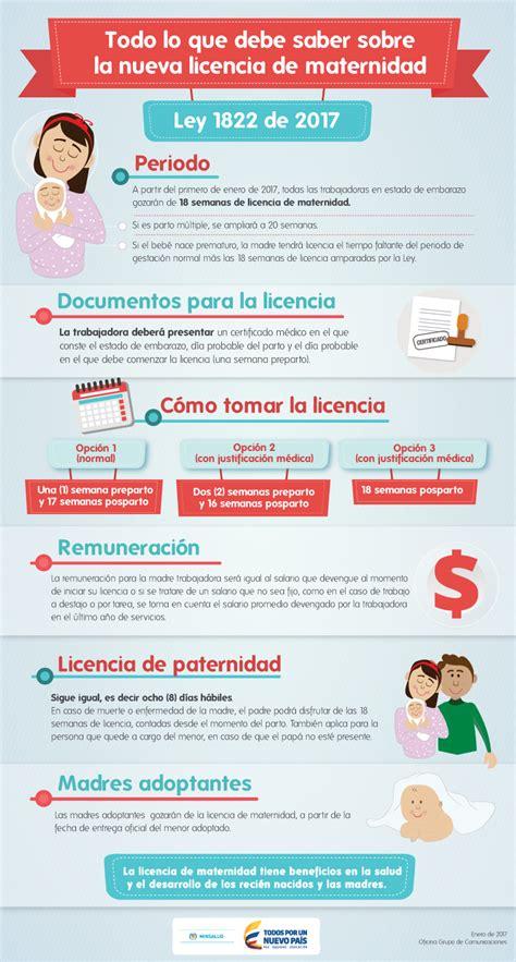 permiso por paternidad 2016 mexico licencia de maternidad en colombia 2016