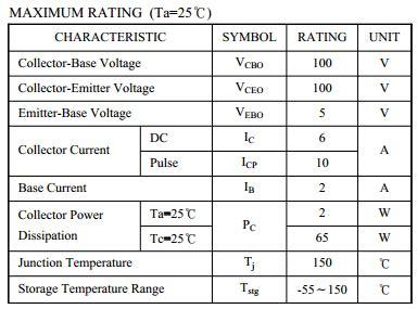 transistor tip41c equivalent 28 images semiconductor tip41c tip 41c transistor silicon npn transistor tip41cg 28 images datasheet pdf info tip41 1999655 pdf datasheet ic on line