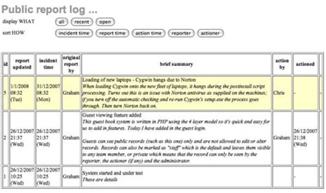 incident report book template software to record day to day events and keep an list