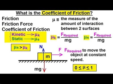 coefficient of friction physics mechanics friction 2 of 14 what is