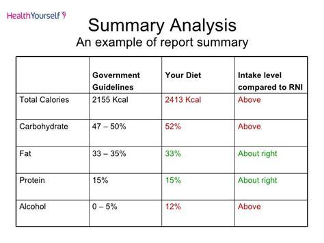 sample diet analysis essay reportthenews603 web fc2 com