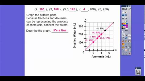 how to do ratio tables ratios rates tables and graphs lesson 7 1
