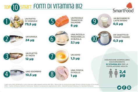 alimenti vitamina b12 alimenti ricchi di vitamina b12