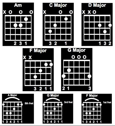 stairway to heaven guitar tutorial learn to play stairway to heaven 187 www guitarfasttrack com