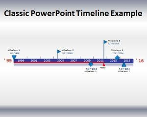 design classics powerpoint 1000 images about power point slides on pinterest