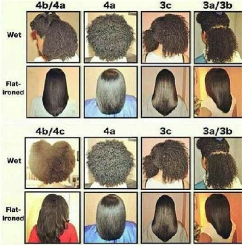 Type 3 Hair Texture by 4c Hair Talk About Texture Discrimination In The