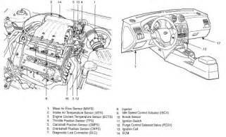 knock sensor location 2003 hyundai elantra get free image about wiring diagram