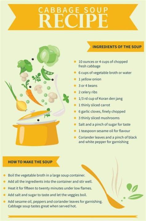 220 ber 1 000 ideen zu cabbage soup diet auf pinterest kohlsuppe suppen und di 228 t