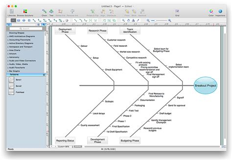 how to make ishikawa diagram create a fishbone diagaram conceptdraw helpdesk