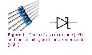 a zener diode circuit is such that the output corresponding to an input ece zener diodes