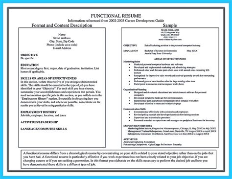 sles of resumes for automotive sales resume