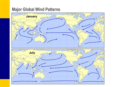 wind pattern types wind pattern types wind patterns bing images