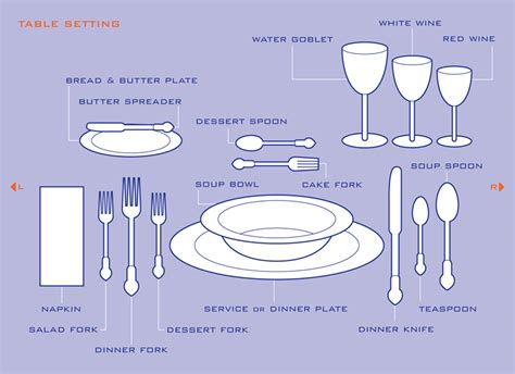 how to properly set a table hostess how to setting the perfect table for a dinner party