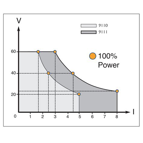 capacitor ripple current linear power supply output capacitor voltage rating 28 images transformerless power supply circuit diagram