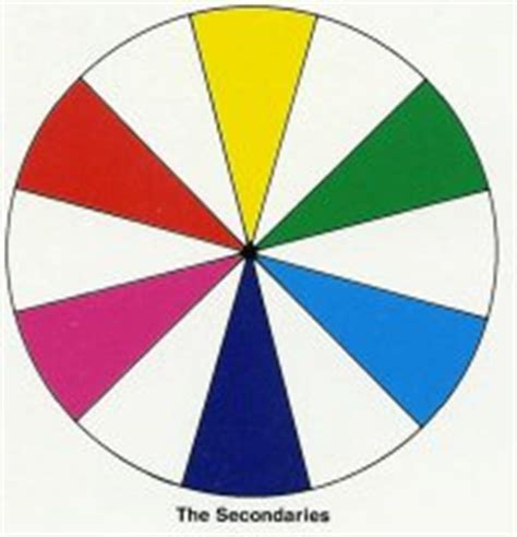 opposite of purple color wheel theory a great tool to design your home and