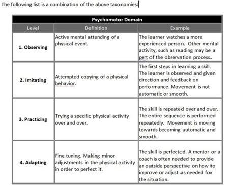 sle physical education lesson plan template learning objectives for physical education best
