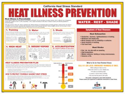 Download Free Heat And Illness Prevention Program Software Masterpodcast Heat And Illness Prevention Template