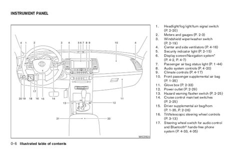 wiring diagram behind glove box 2006 nissan maxima se 53 wiring diagram images wiring