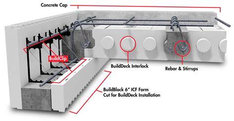 lite metal roof deck builddeck floor roof decking