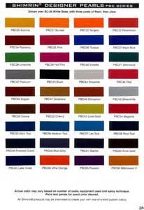 2014 harley davidson paint codes autos post