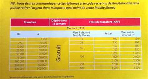 mtn mobile money tarifs transfert d argent mtn mobile money le mobile au