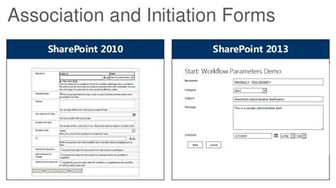 sharepoint 2013 workflow initiation form programming the power sharepoint designer workflow