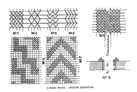 design pattern meaning taniko patterns and meanings google search taniko