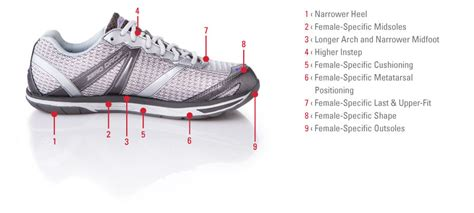 proper fit for running shoes altra running shoes gray magenta 6