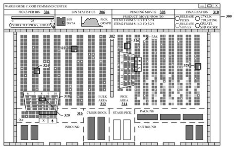 warehouse layout types patent us20100218131 multiple views of multi dimensional