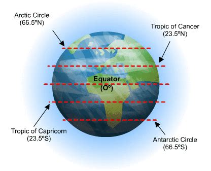 changes in cloud distribution explain some weather global climates s cool the revision website