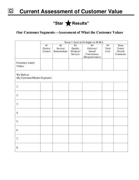 3 month review template strategic marketing sales plan template