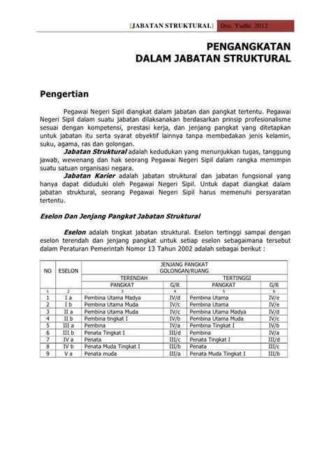 format surat pengunduran diri dari jabatan struktural pengangkatan dalam jabatan struktural