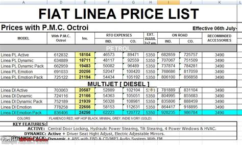 new car in india with price list fiat linea price in mumbai