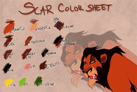 How To Colour In A Scar In Your Hairline | scar color sheet by takadk on deviantart