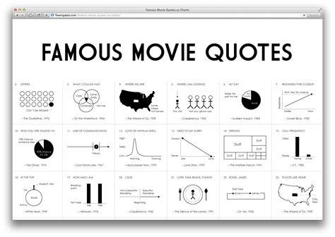 Famous Movie Quotes. QuotesGram