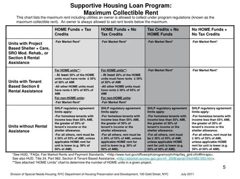 hpd section 8 100 gold street ppt hpd supportive housing loan program a guide to